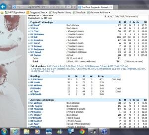 My first Test Match.